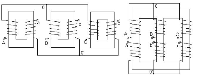 Система трансформатора